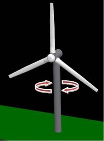 Wind Turbine: Yaw Adjustment